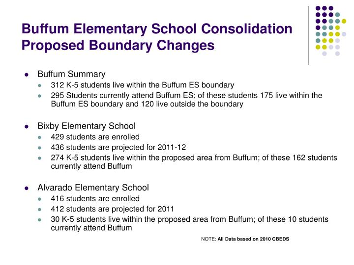 Buffum Elementary School Consolidation Proposed Boundary Changes