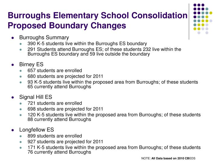 Burroughs Elementary School Consolidation