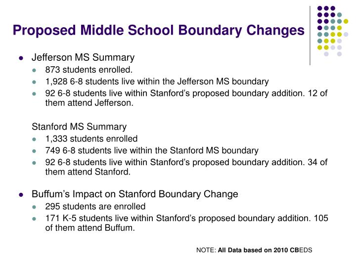 Proposed Middle School Boundary Changes