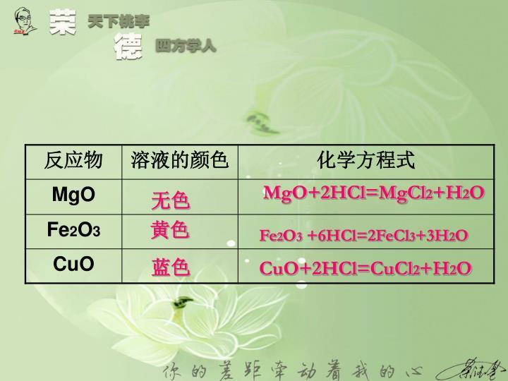 MgO+2HCl=MgCl
