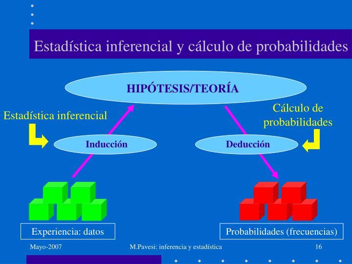 Estadística inferencial y cálculo de probabilidades