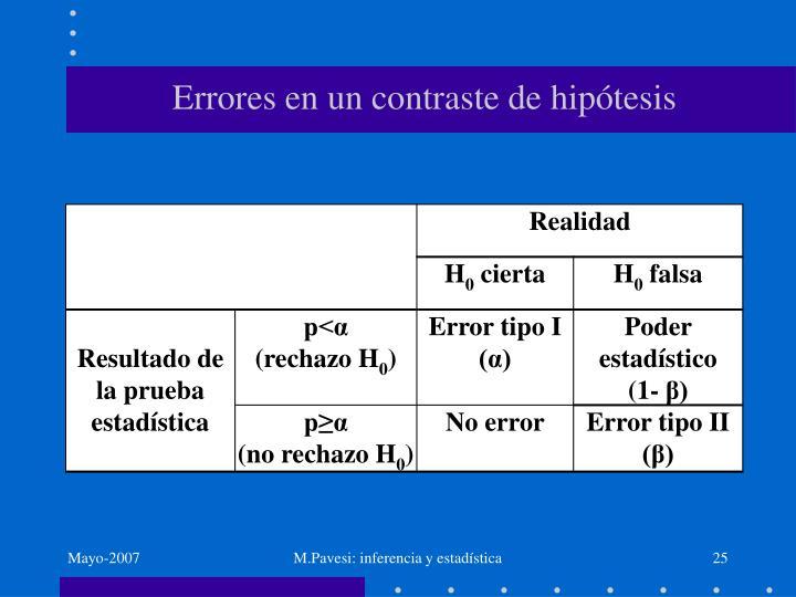 Errores en un contraste de hipótesis
