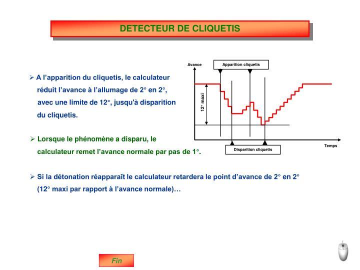 Apparition cliquetis