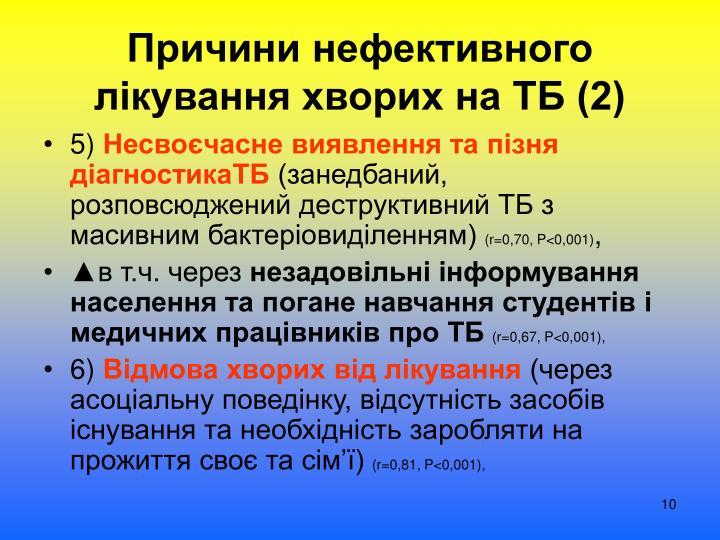 Причини нефективного лікування хворих на ТБ (2)