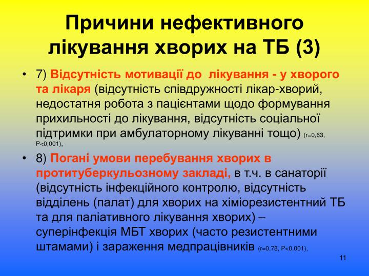 Причини нефективного лікування хворих на ТБ (3)