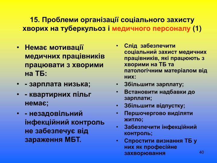 15. Проблеми організації соціального захисту