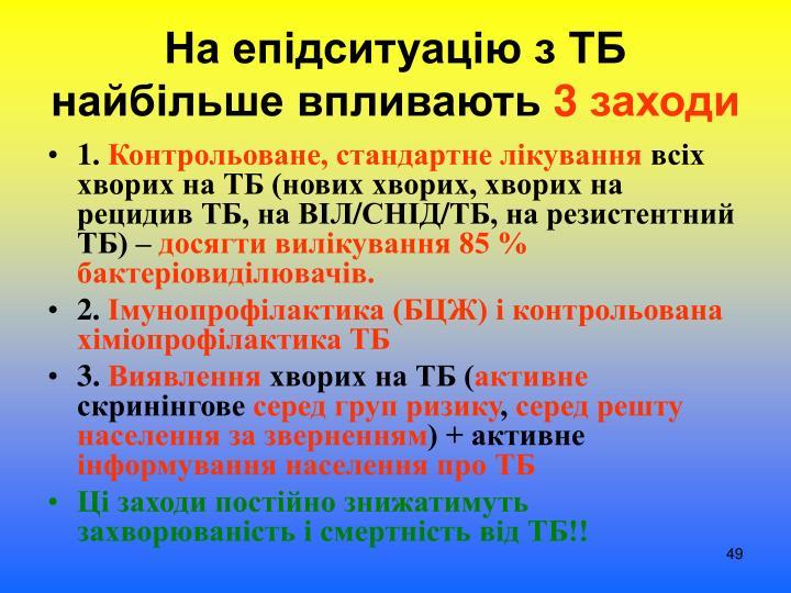 На епідситуацію з ТБ найбільше впливають