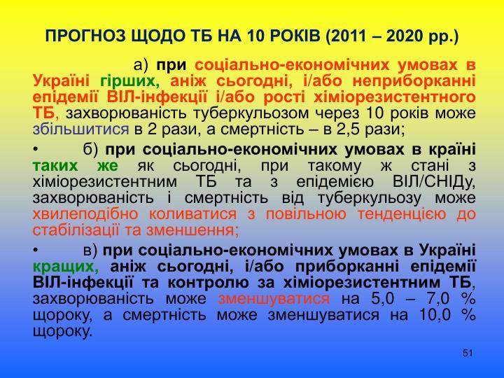ПРОГНОЗ ЩОДО ТБ НА 10 РОКІВ (2011 – 2020 рр.)