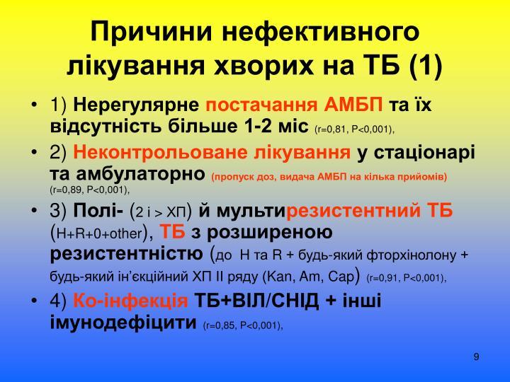 Причини нефективного лікування хворих на ТБ (1)