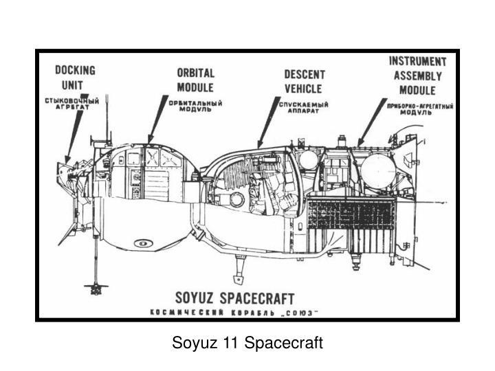 Soyuz 11 Spacecraft