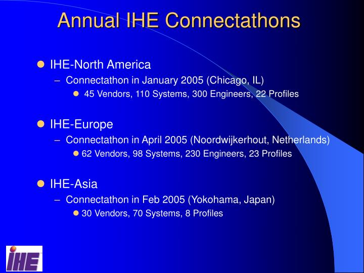 Annual IHE Connectathons