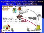 physicians and systems within a regional health network routine imaging referral