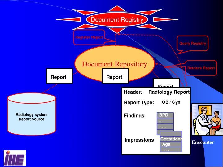 Register Report