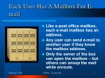 each user has a mailbox for e mail