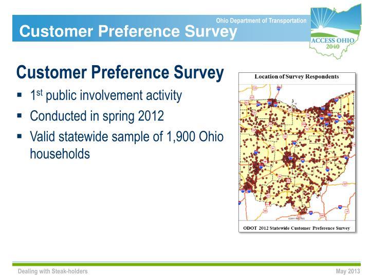 Customer Preference Survey