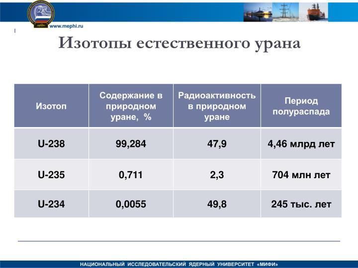 Изотопы естественного урана