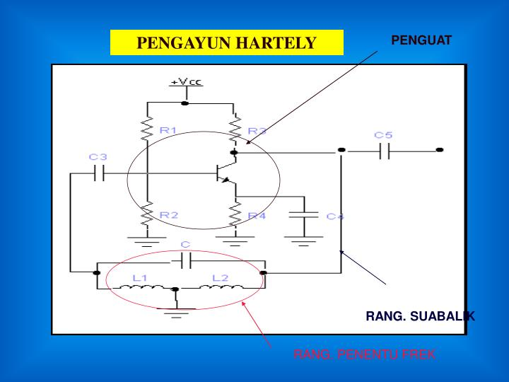 PENGAYUN HARTELY