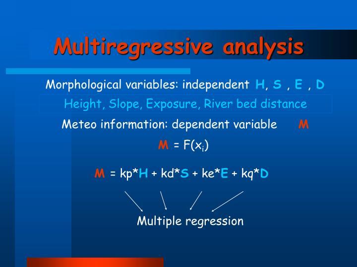 Morphological variables: independent