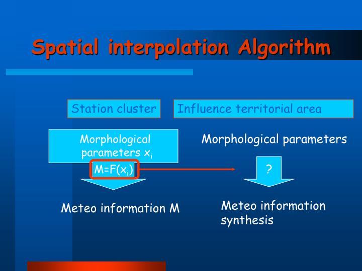 Meteo information M
