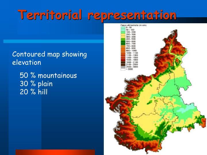 Territorial representation