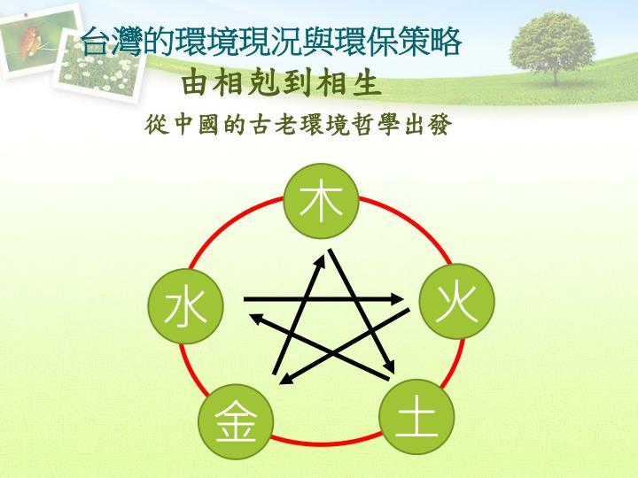 台灣的環境現況與環保策略