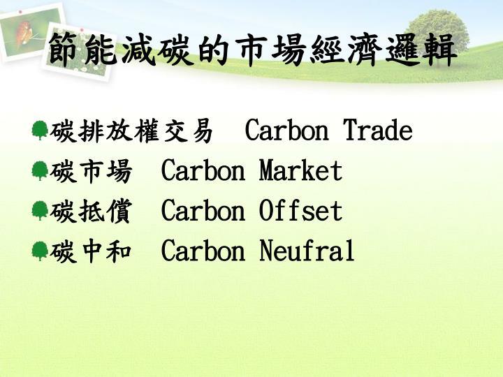 節能減碳的市場經濟邏輯