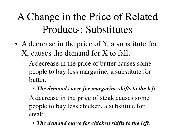 A Change in the Price of Related Products: Substitutes
