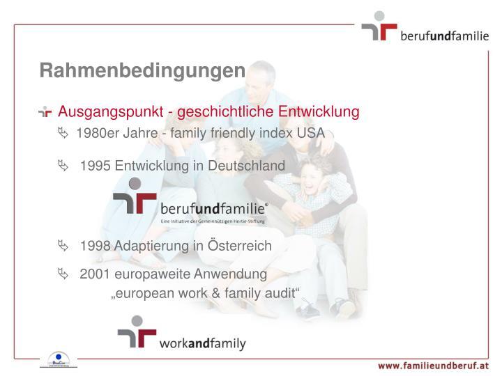 1995 Entwicklung in Deutschland