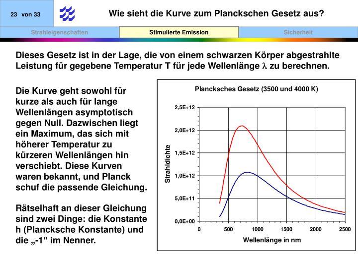 Wie sieht die Kurve zum Planckschen Gesetz aus?