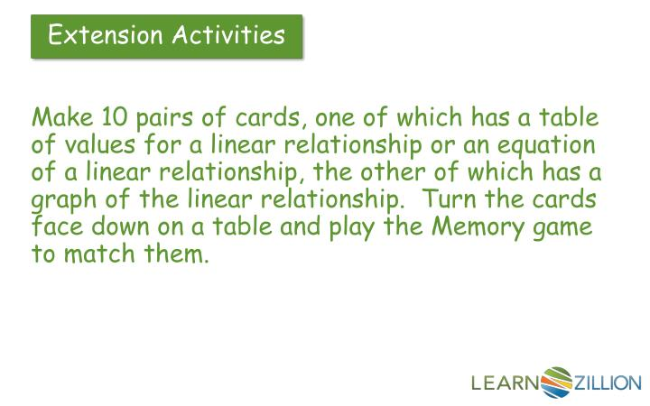 Make 10 pairs of cards, one of which has a table of values for a linear relationship or an equation of a linear relationship, the other of which has a graph of the linear relationship.  Turn the cards face down on a table and play the Memory game to match them.