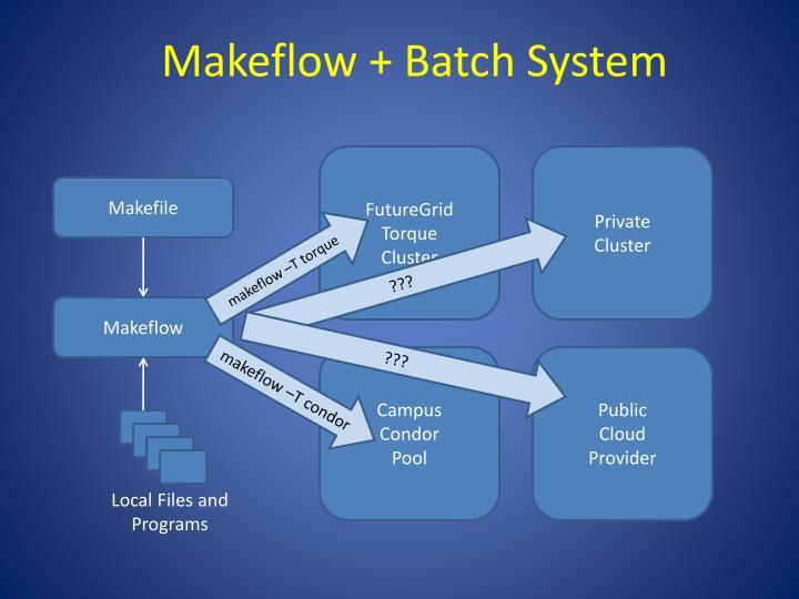 Makeflow + Batch System