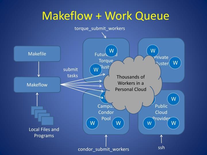 Makeflow + Work Queue