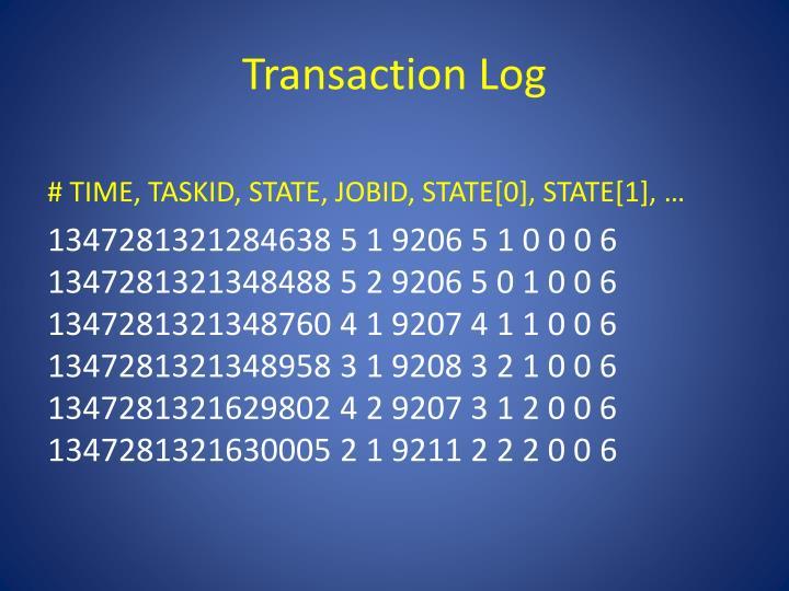 Transaction Log