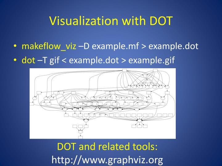 Visualization with DOT