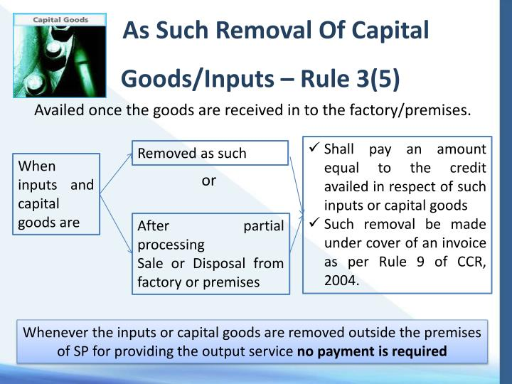 As Such Removal Of Capital     Goods/Inputs – Rule 3(5)