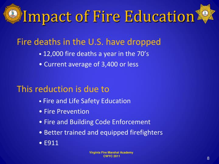 Impact of Fire Education