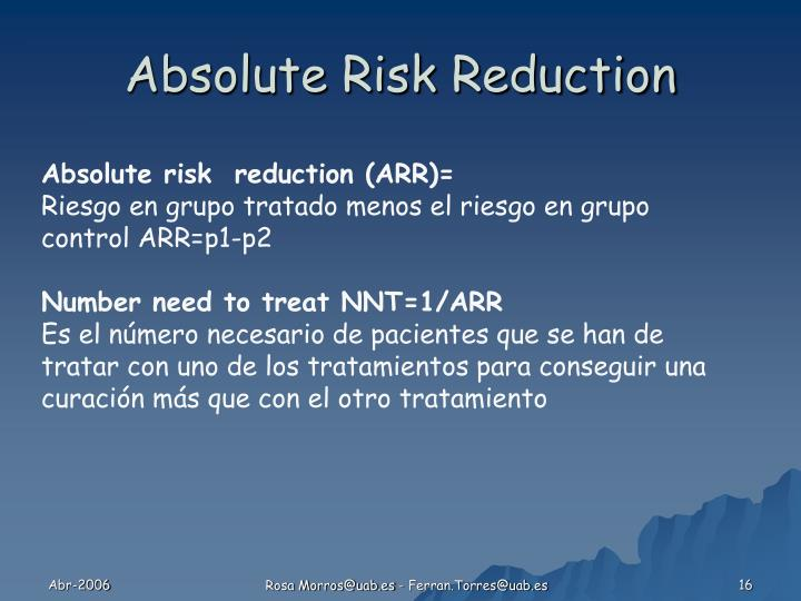 Absolute Risk Reduction