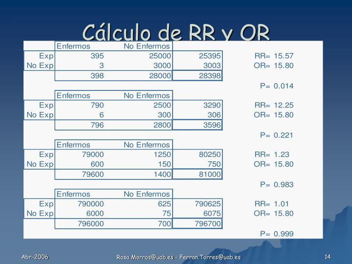 Cálculo de RR y OR