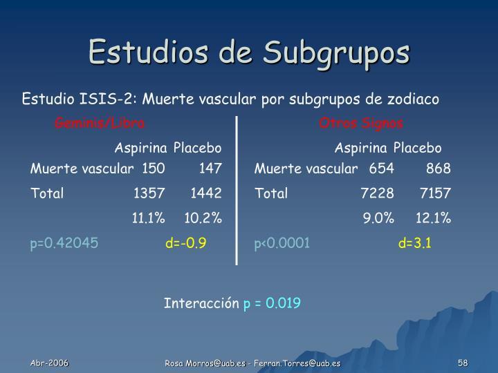 Estudios de Subgrupos