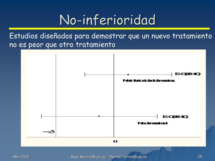 No-inferioridad