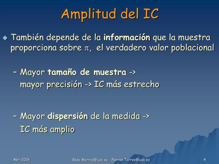 Amplitud del IC
