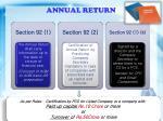 annual return