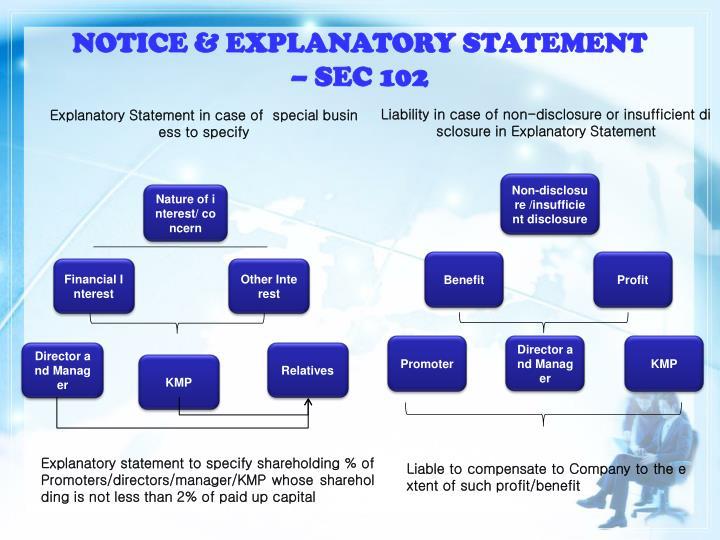 NOTICE & EXPLANATORY STATEMENT
