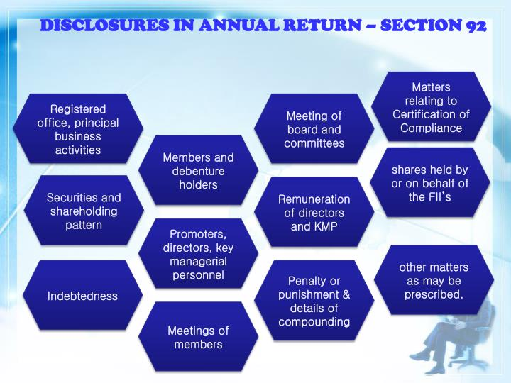 DISCLOSURES IN ANNUAL RETURN – SECTION 92
