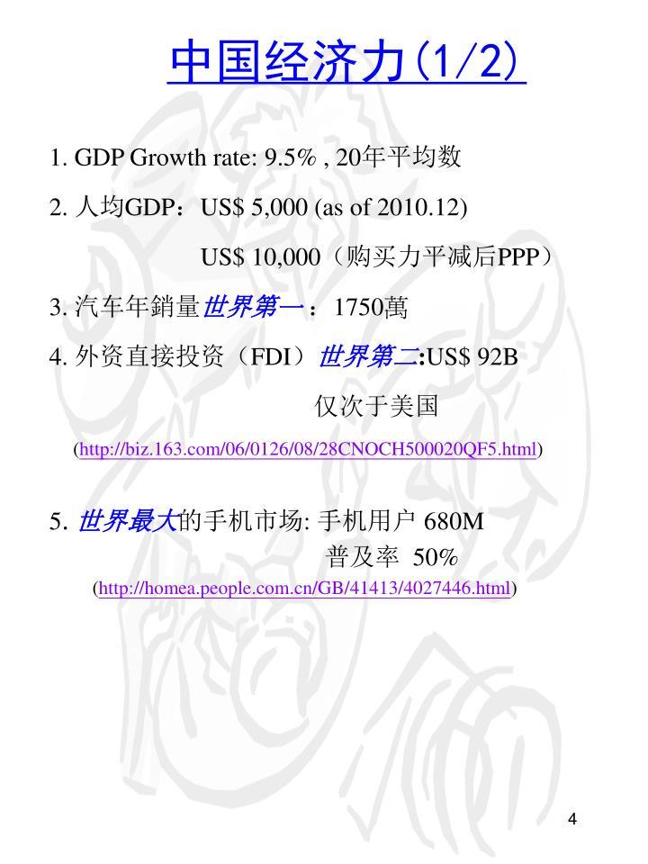 中国经济力