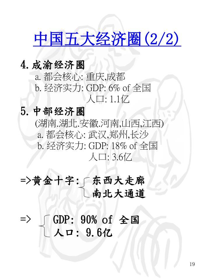 中国五大经济圈