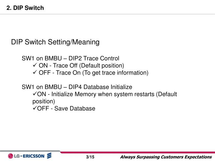 2. DIP Switch