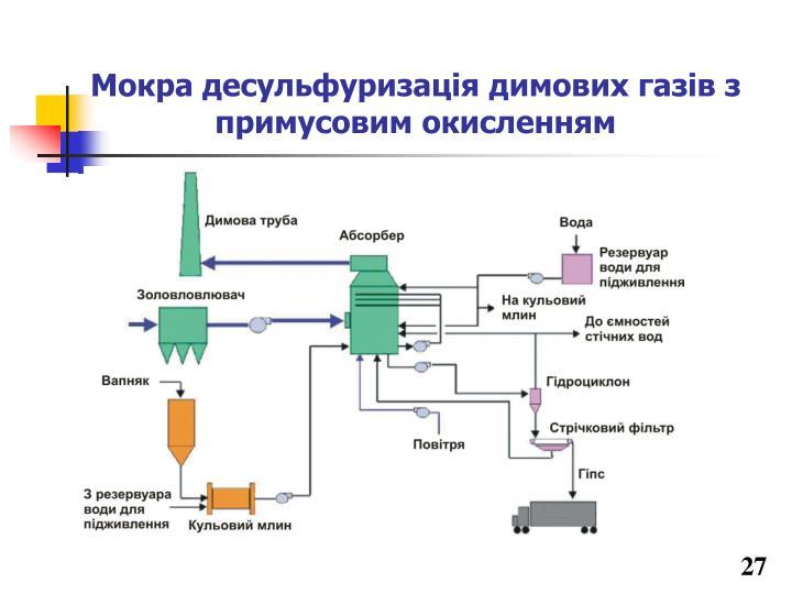 Мокра десульфуризація димових газів