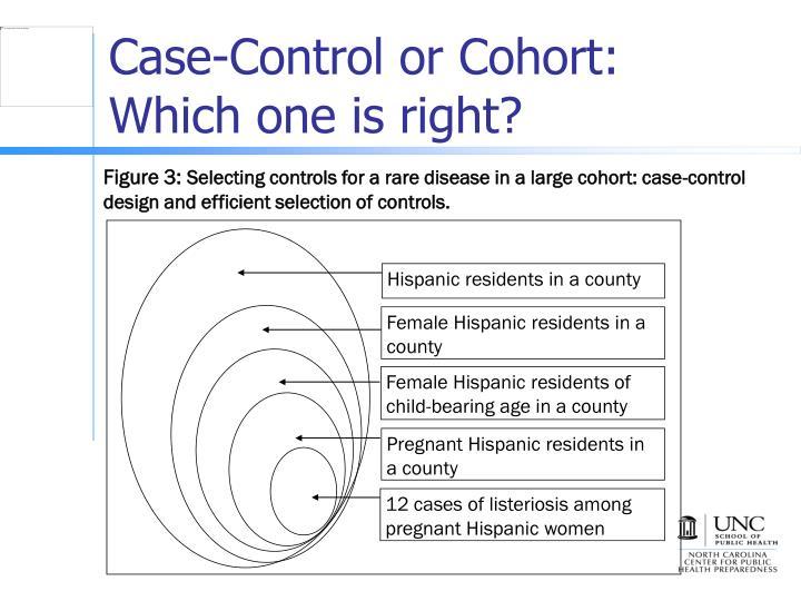 Case-Control or Cohort: