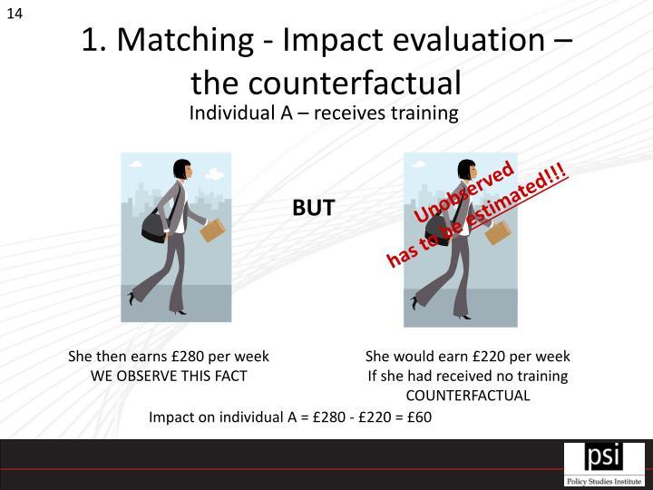 1. Matching - Impact